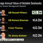 The @Seahawks will have one of the highest-paid players at QB, TE, CB and S: http://t.co/5ZRxrIXn8J