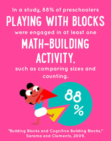 Math skills start in the playroom! #Math #education http://t.co/YCSg26H1vT