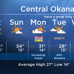 Cool drinks on a hot patio anyone? Mid to upper 30s again on Saturday! #Okanagan Details: http://t.co/B5i3XqmM0G http://t.co/0lYKQKaEmE