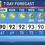Low Humidity is free of charge in this weekends forecast... #Chattanooga http://t.co/6E9BInOsQD