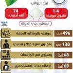 #انفوجرافيك.. إطلاق مبادرات لتطوير أنظمة #الرواتب و #البدلات . #السعودية #الميزانية #الخدمة_المدنية - http://t.co/LOxjMapodA