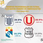   ENCUESTA @cpiperu   Una vez más, las cifras lo confirman: #AlianzaEsElPerú http://t.co/aZa2hCjT7Q