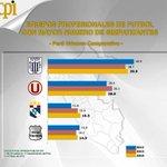 Sporting Cristal es el único club peruano que sigue creciendo en forma sostenida. Gracias RAZA CELESTE! http://t.co/1uBHcLTSKL