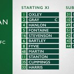 #Hibs team to face #Montrose in the #ScottishLeagueCup at Easter Road, kick off 3pm #HFCvMFC http://t.co/VCSLxLVnSc