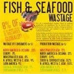 RT @ SimonEisner1: #AllWin #foodwaste #Sustainability #matsvinn #csr #socialenterprise #matbank #circulareconomy http://t.co/LD3dorl6lJ