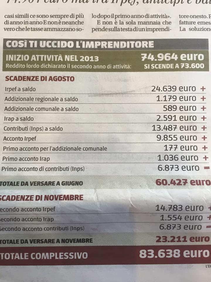 Fare gli imprenditori e aprire Partita IVA in Italia è complesso, fiscalmente parlando http://t.co/FZFdC7Z5v9