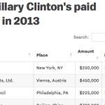 Sortable chart of Hillary and Bill Clintons newly disclosed 2013 paid speeches in this story http://t.co/kffYdXOc6M http://t.co/wCdBsrxhjm