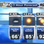 If you liked todays weather..youll like tomorrow too! More sunshine to end the weekend! #Chattanooga #CHAwx http://t.co/k23LvSFxvQ