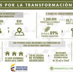 En 5 años hicimos Reforma Agraria y vamos por otra más ambiciosa. ¡La paz se siembra en el campo! #EstamosCumpliendo http://t.co/vXJGZYxzZp