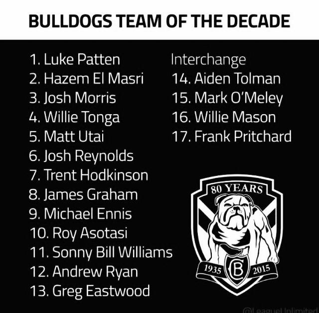 Found out & So honoured to have made the bulldogs team of the decade. #squad #80yearanniversary #greatmemories #2004 http://t.co/zzRIWZBnKq