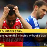 Will Arsenal find the back of the net in the #CommunityShield? http://t.co/EwjR1ptxlU #bbcfootball http://t.co/gOePLoeGvB
