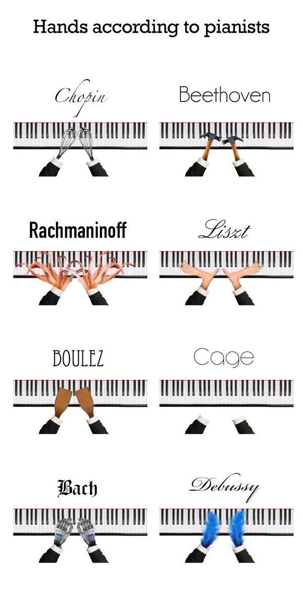 Hands according to pianists: http://t.co/3gOXgU7loB