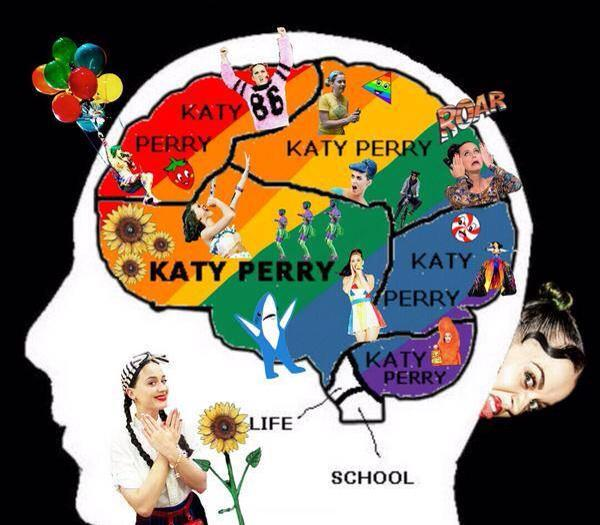 This is just like my brain but without the school part