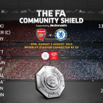 The teams are out at @wembleystadium, and here are the starting line-ups #CommunityShield http://t.co/Sp0OSh7JHQ