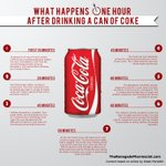 This Coke infographic has gone massively viral, but is it accurate? http://t.co/0vIoXLlqvr (via @dailyedge) http://t.co/GQz5yhBNVA