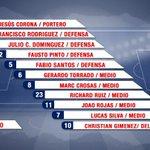 A continuación los 11 jugadores que saltan hoy como titulares frente a @Chivas . #LealtadAzul #CAFCEnVivo http://t.co/CZ4EcgdBbm