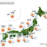 【全国の天気】(3日12:00) http://t.co/x7YRCRPFtj 本州付近は高気圧に覆われて、広い範囲で日差しがでています。このあとも北海道から九州、沖縄にかけて晴れ.. http://t.co/XIMV2xZEkz
