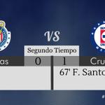 #LigaMX @Chivas 0-1 @Cruz_Azul_FC 67 Goooool de la Máquina, gooooool de Fabio Santos. http://t.co/XrwtaKPXtl