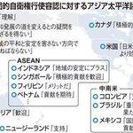 集団的自衛権行使容認に対するアジア太平洋諸国の反応をみると分かり易い。既に中国の脅威に晒されてる国々があり、そこに危機感があれば、もちろん抑止力という意味で理解を持つはずで。この議論には、日本を取り巻く現状に現実的な視野が求められる。 http://t.co/OWh7arr19F