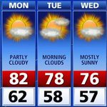 """Looks like it may """"cool down"""" a bit this week - @KellyKIRO7 has your weather report @ 6:51 http://t.co/C0DRMsnMfh http://t.co/W9lFEaPo9V"""