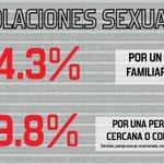 .@RPP podrían preguntar al presidente #OllantaHumala qué está haciendo contra los violadores http://t.co/S5wJR59gIt