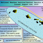 High Surf for East Shores/ Hydrologic Outlook issued ahead of #Guillermo. Visit: http://t.co/fUefWaqLL8 for more info http://t.co/DrPY5ON3cy