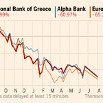 Good morning from London. Our top story - Athens stock market tumbles on reopening http://t.co/zbhSV4zUws http://t.co/Oy7flGesOp