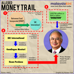 #Infographics RM2.6bil came from donations, MACC says: http://t.co/BnGvqMBomt http://t.co/4161Y2kETw