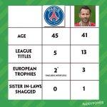 "QUOTE: Thiago Silva: ""PSG are a bigger club than Manchester United."" (via @paddypower) http://t.co/essiaKya6e"