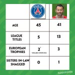 Thiago Silva said Di Maria was moving to a bigger club. So we thought we would compare PSG with Ryan Giggs... http://t.co/CgGEwF4L4b