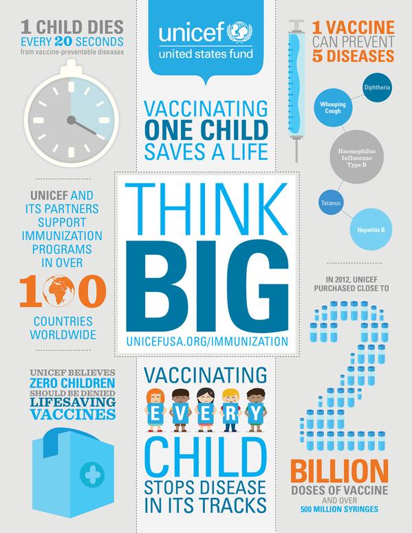 Just 1 vaccine can prevent 5 deadly diseases. What a way to start the week! #Blogust @ShotAtLife http://t.co/A7gscby8hR
