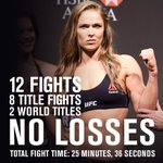 So BAD ASS!!!! @RondaRousey #ufc http://t.co/N8jSRZtErh