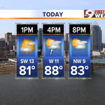 Watch for isoalted strong storms as a front moves through later today. @WCPO #cincywx http://t.co/LaCytsZ86U