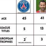 Thiago Silva should probably keep quiet. http://t.co/iNRgudp6T8