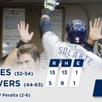 RECAP: @solarte26 goes deep twice as the #Padres take the opener. http://t.co/OcNVUGkvLB http://t.co/jJgDkoxfrX