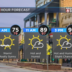 Today: Hot and Humid with a slight chance of a shower or storm. #arwx #mowx http://t.co/dZNgJPlEjC