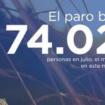 #FelizMartes ¡Baja el #paro! seguimos creando #EmPPleo http://t.co/ifhpY5paQi