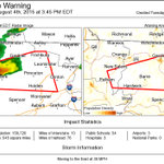 Tornado Warning including Fitchburg MA, Leominster MA, Gardner MA until 3:45 PM EDT http://t.co/Cw7ykHysB3