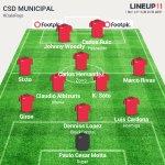 La alineación de CSD Municipal #DaleRojo #Concachampions http://t.co/EIMXsc4rvw