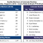 #Mariners at #Rockies starting lineups for tonights game in Denver (5:40 pm PT/6:40 pm MT): http://t.co/grwkiGQZpq