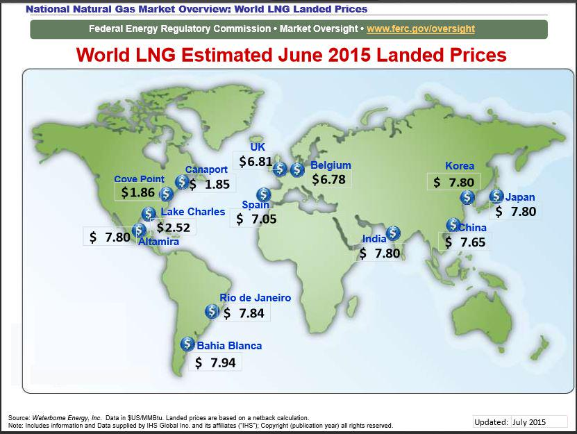 Map Us Has The Lowest Liquid Natural Gas Lng Prices In The - Natural gas map us