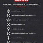 В каком порядке смотреть фильмы Marvel? http://t.co/7q0Yg1M5Ey
