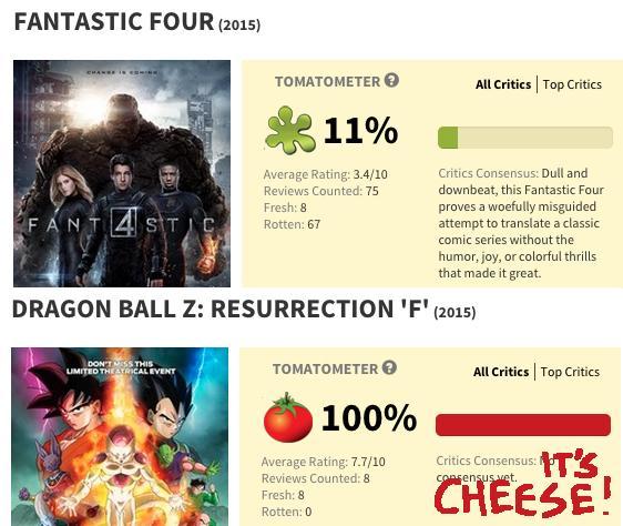 oooo poor fantastic 4. just go see Dragon Ball ZRF instead http://t.co/5KCIAQo9xd