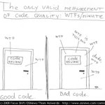 RT @LizQuilty: Good code vs bad code - measured in WTFs per minute http://t.co/clVkL2BslO