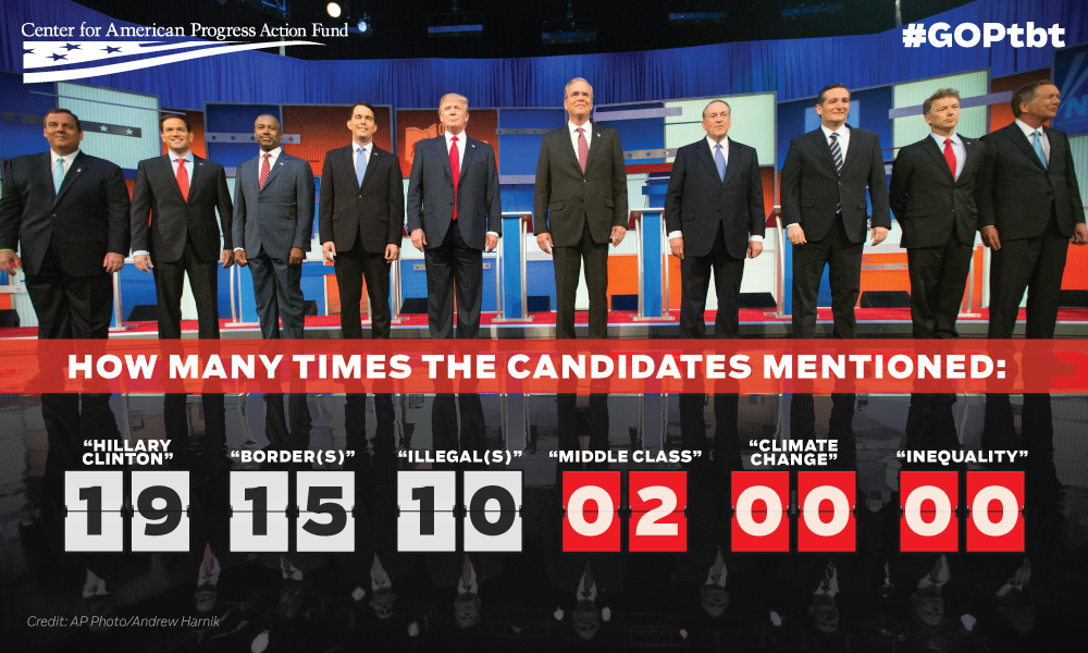 Recap of #GOPDebate: Some very important topics didn't score very highly on the candidates' list of concerns. #GOPtbt http://t.co/oLkAUAeZ01