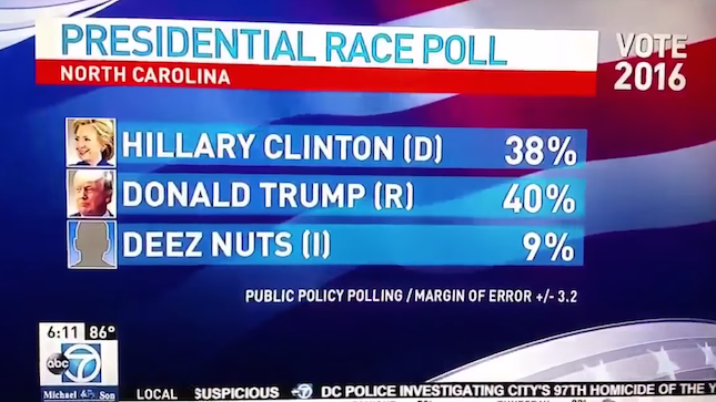 Presidential candidate 'Deez Nuts' is actually a 15-year-old from Iowa: http://t.co/Qo0coxy4Nc http://t.co/9PQMj41tOc