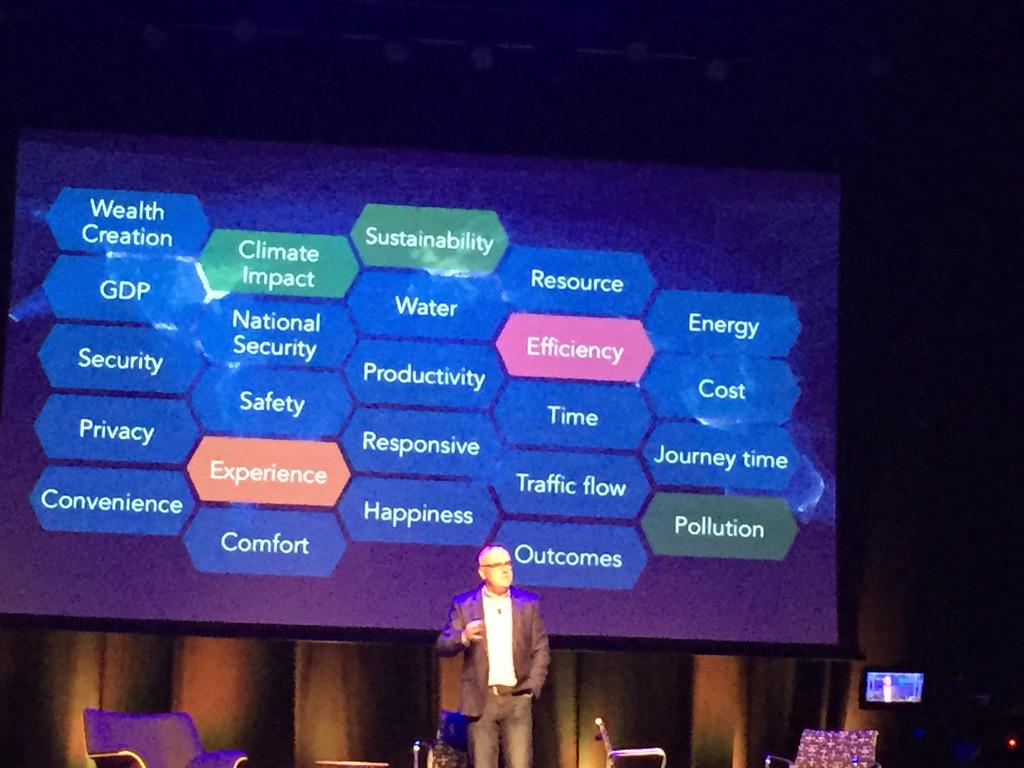 What will you optimize for? The world is no longer just about being efficient. #techfestnw2015 #tfnw http://t.co/KqiZEZSHRp