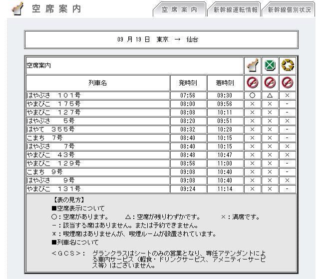 嵐コンサートが仙台で開催されるすごさが新幹線の空席情報でわかります。まだ1ヶ月前なのに午前中ほぼ満席です。すげぇ... http://t.co/dQN3p4iO7x