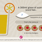Do you know how much sugar is in one orange juice?! http://t.co/LdkoMNXlH3 http://t.co/qO3FHRbKEq #SugarRush Oh no!