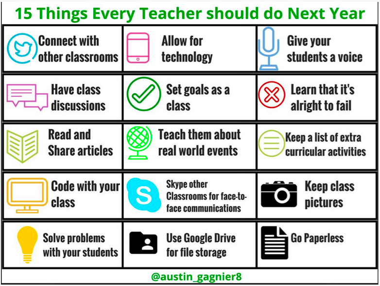 Great graphic created by 8th grade student @austin_gagnier8: 15 Things Every Teacher Should Do Next Year #txed http://t.co/2CIZV499rl